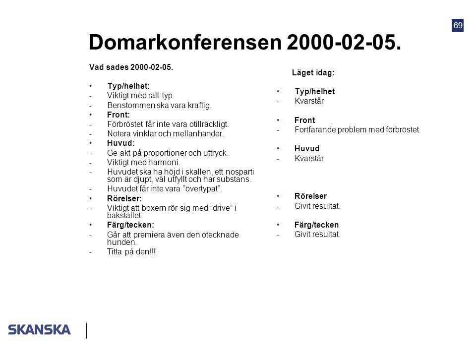 Domarkonferensen 2000-02-05. Vad sades 2000-02-05. Läget idag: