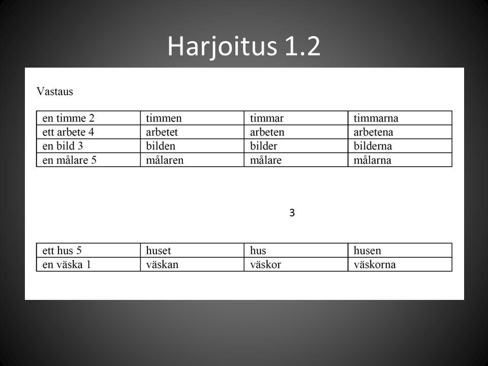 Harjoitus 1.2