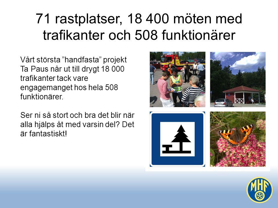 71 rastplatser, 18 400 möten med trafikanter och 508 funktionärer