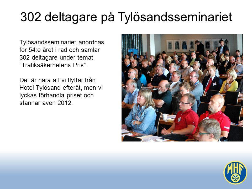302 deltagare på Tylösandsseminariet