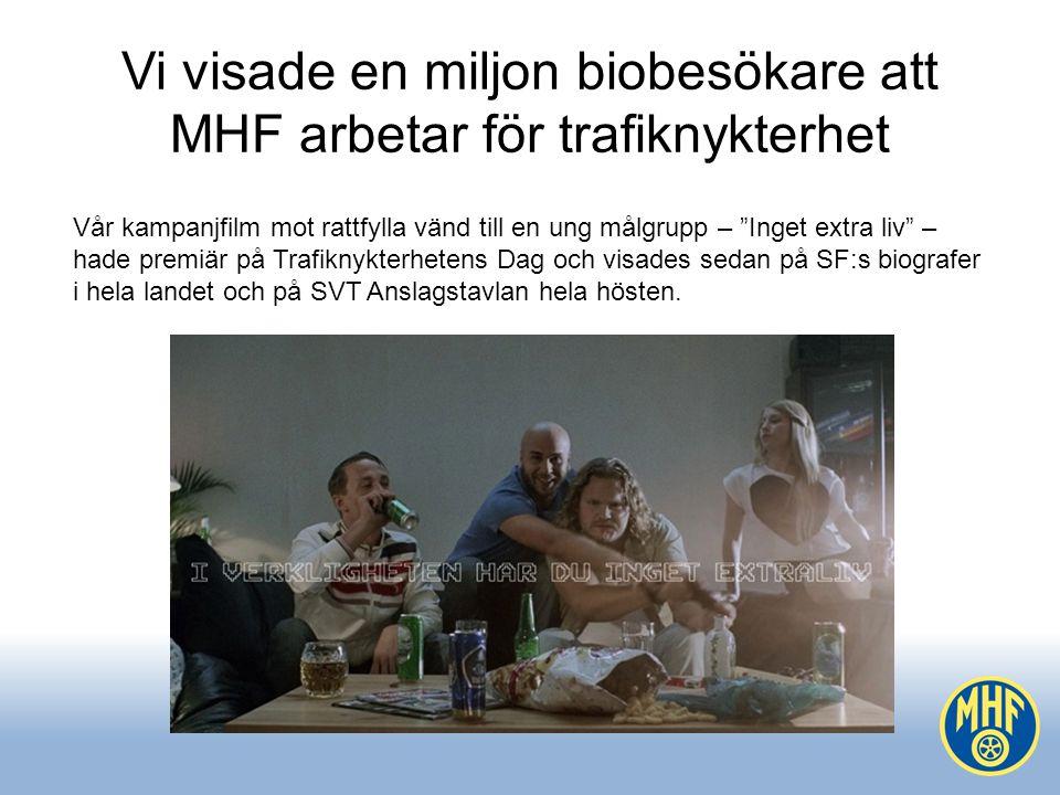 Vi visade en miljon biobesökare att MHF arbetar för trafiknykterhet