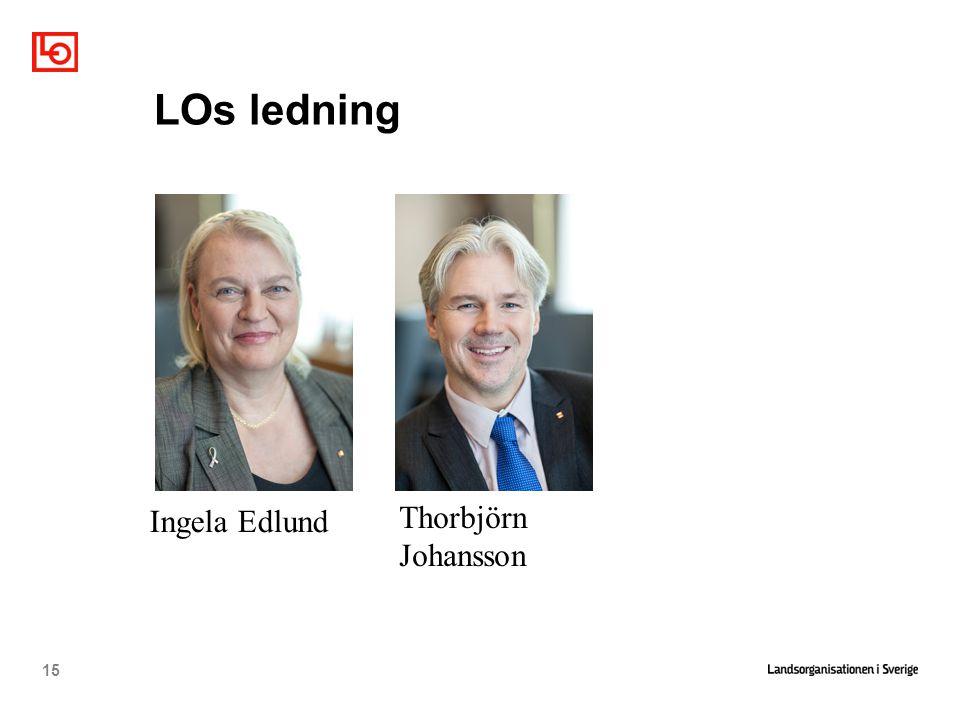 LOs ledning Ingela Edlund Thorbjörn Johansson
