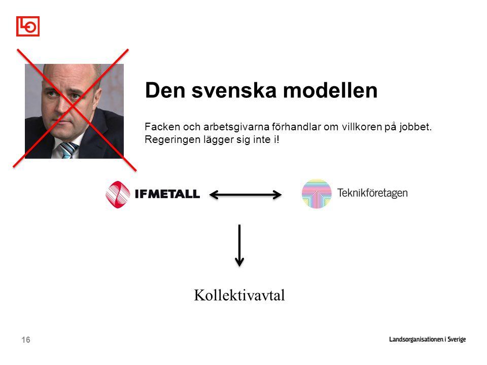 Den svenska modellen Kollektivavtal