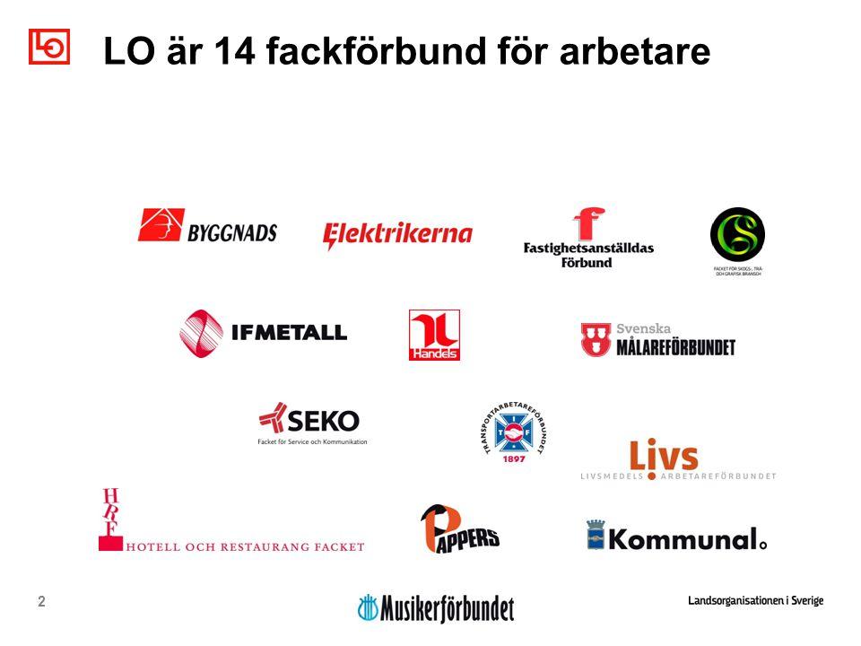 LO är 14 fackförbund för arbetare