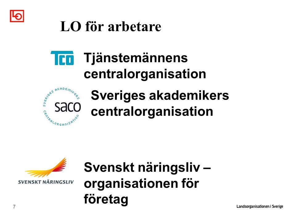 Tjänstemännens centralorganisation