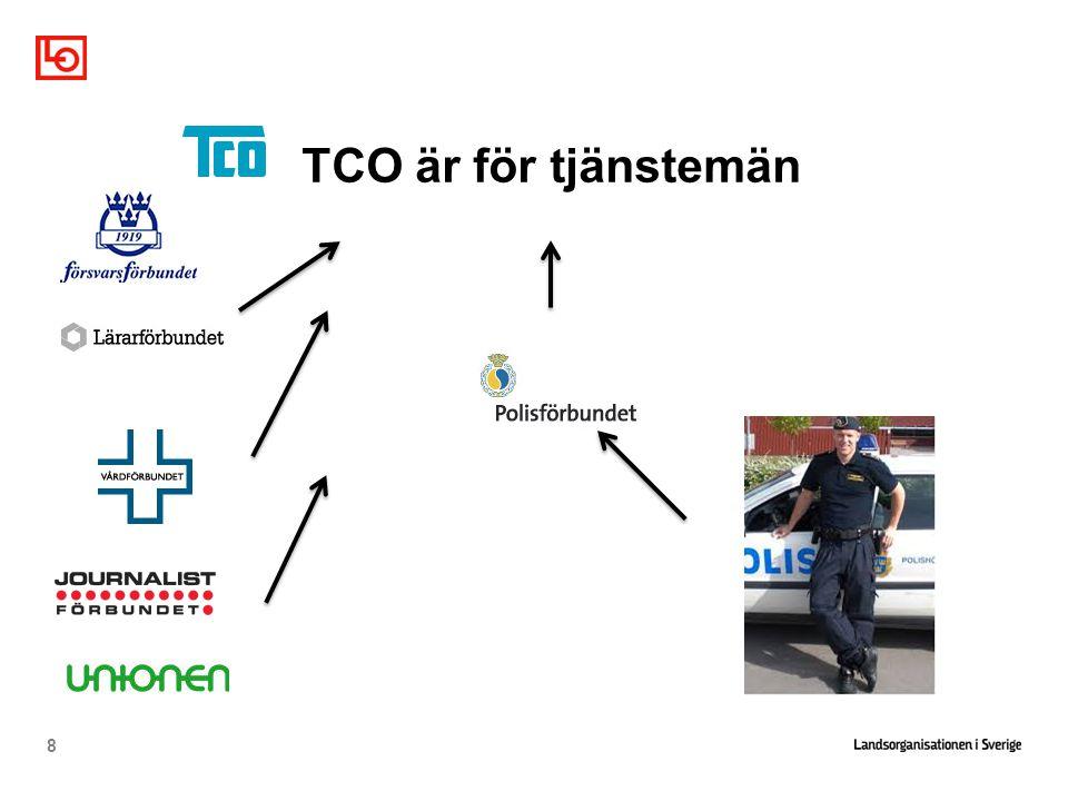 TCO är för tjänstemän