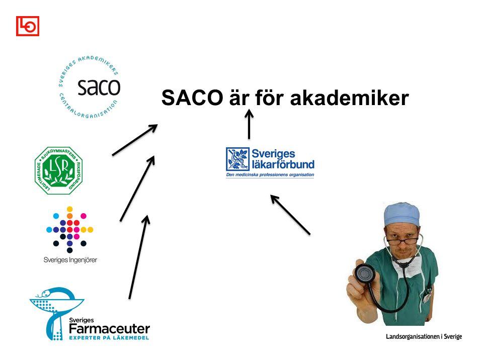 SACO är för akademiker