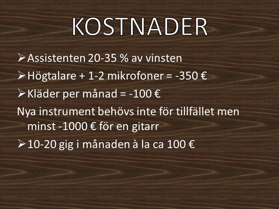 KOSTNADER Assistenten 20-35 % av vinsten
