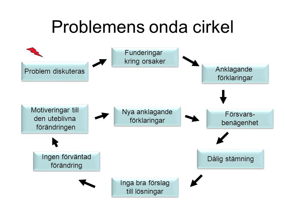 Problemens onda cirkel