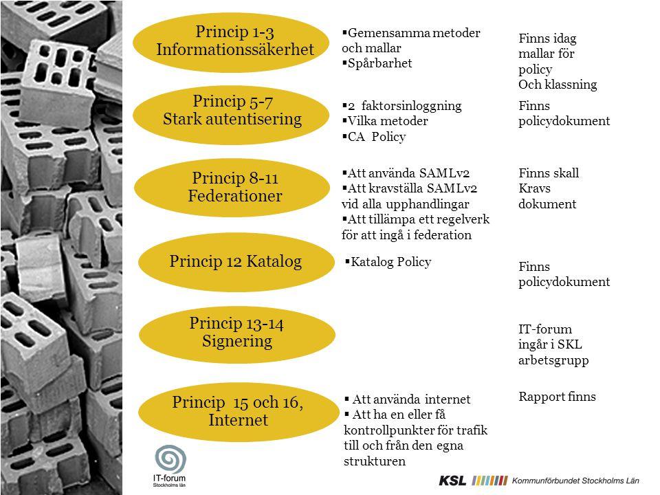 Princip 1-3 Informationssäkerhet