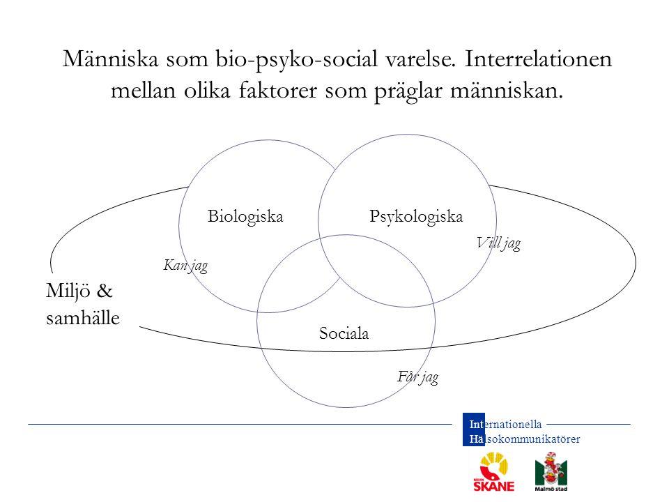 Människa som bio-psyko-social varelse