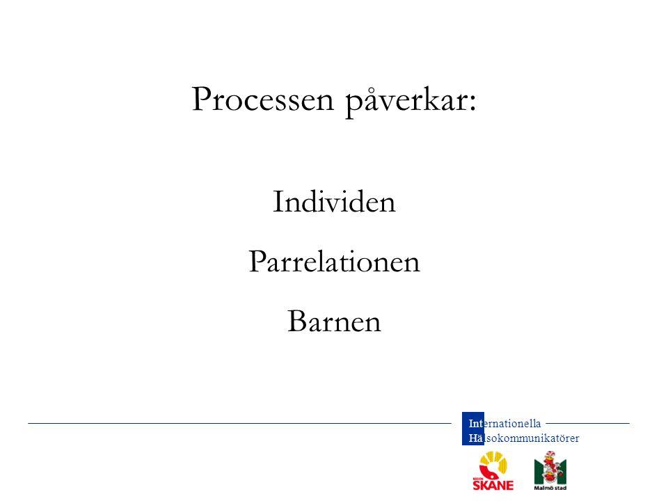 Processen påverkar: Individen Parrelationen Barnen