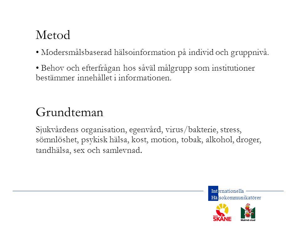 Metod Modersmålsbaserad hälsoinformation på individ och gruppnivå.