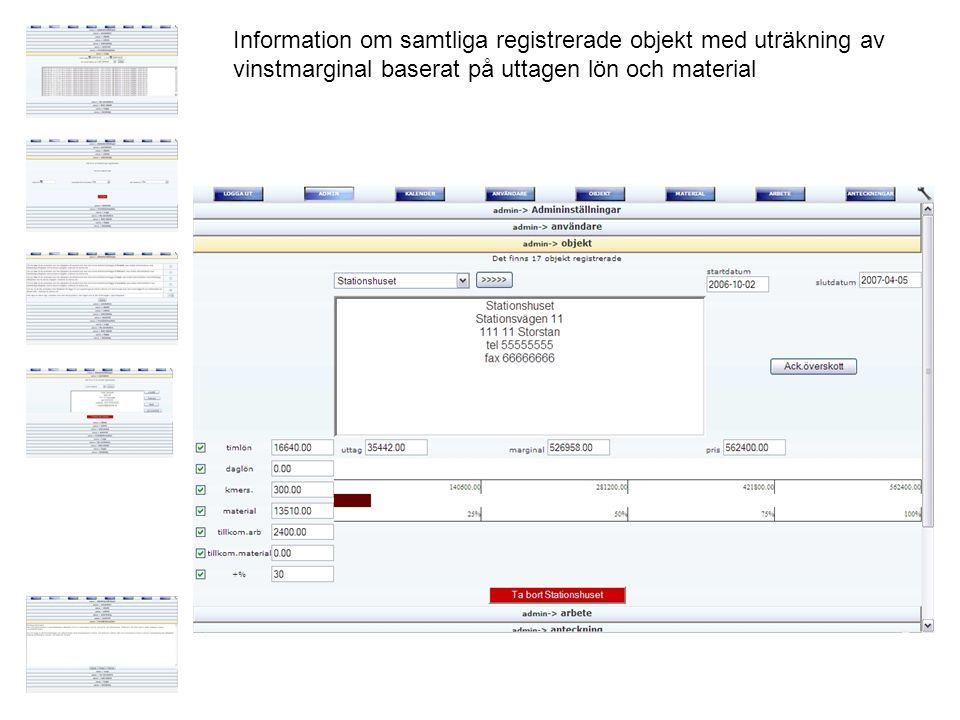 Information om samtliga registrerade objekt med uträkning av vinstmarginal baserat på uttagen lön och material