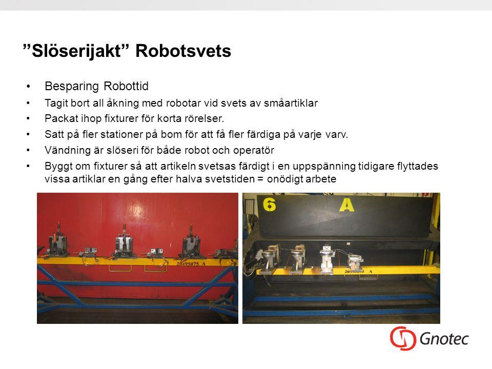 Slöserijakt Robotsvets