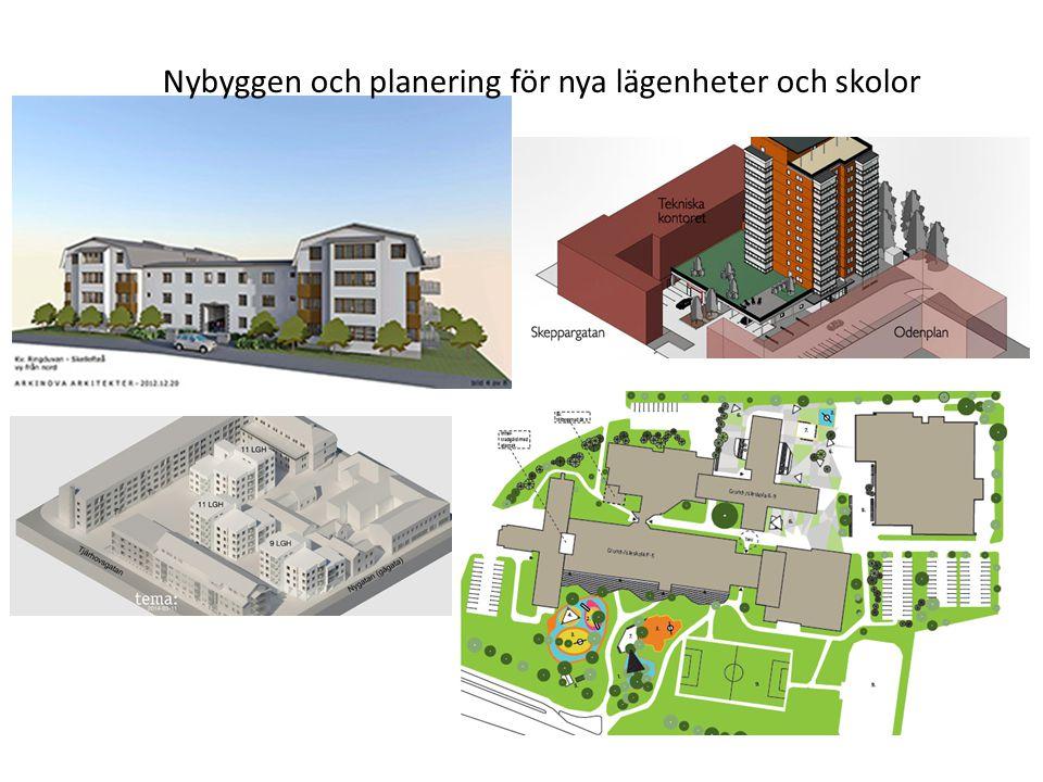 Nybyggen och planering för nya lägenheter och skolor