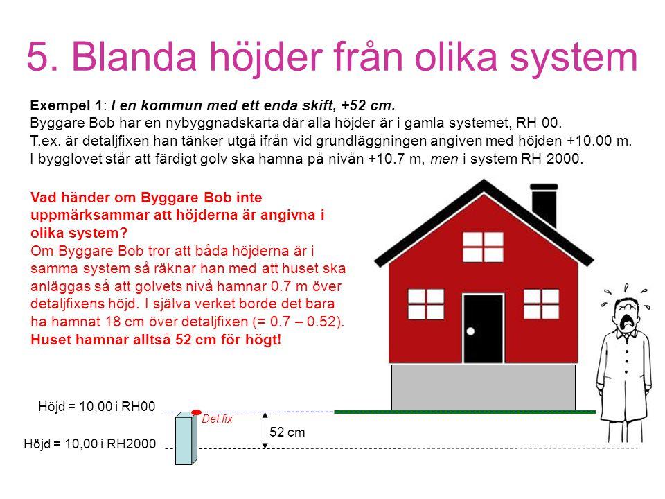 5. Blanda höjder från olika system