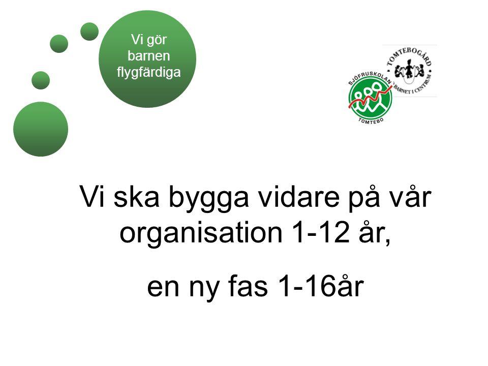 Vi ska bygga vidare på vår organisation 1-12 år, en ny fas 1-16år