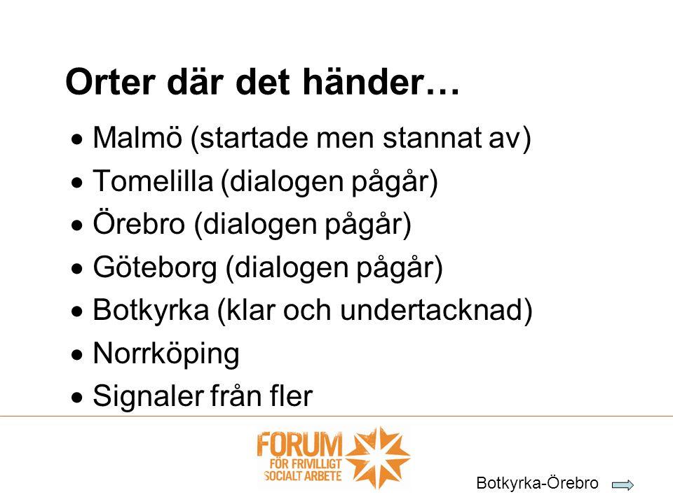 Orter där det händer… Malmö (startade men stannat av)