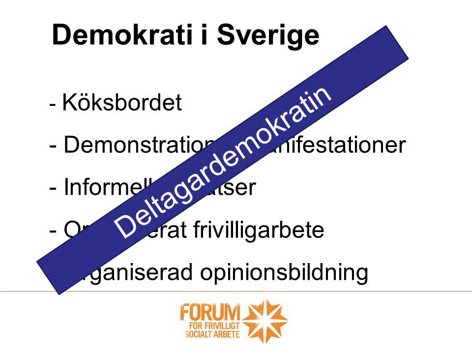 Demokrati i Sverige Deltagardemokratin Demonstrationer/manifestationer