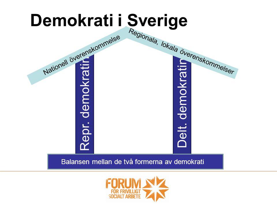 Demokrati i Sverige Repr. demokratin Delt. demokratin