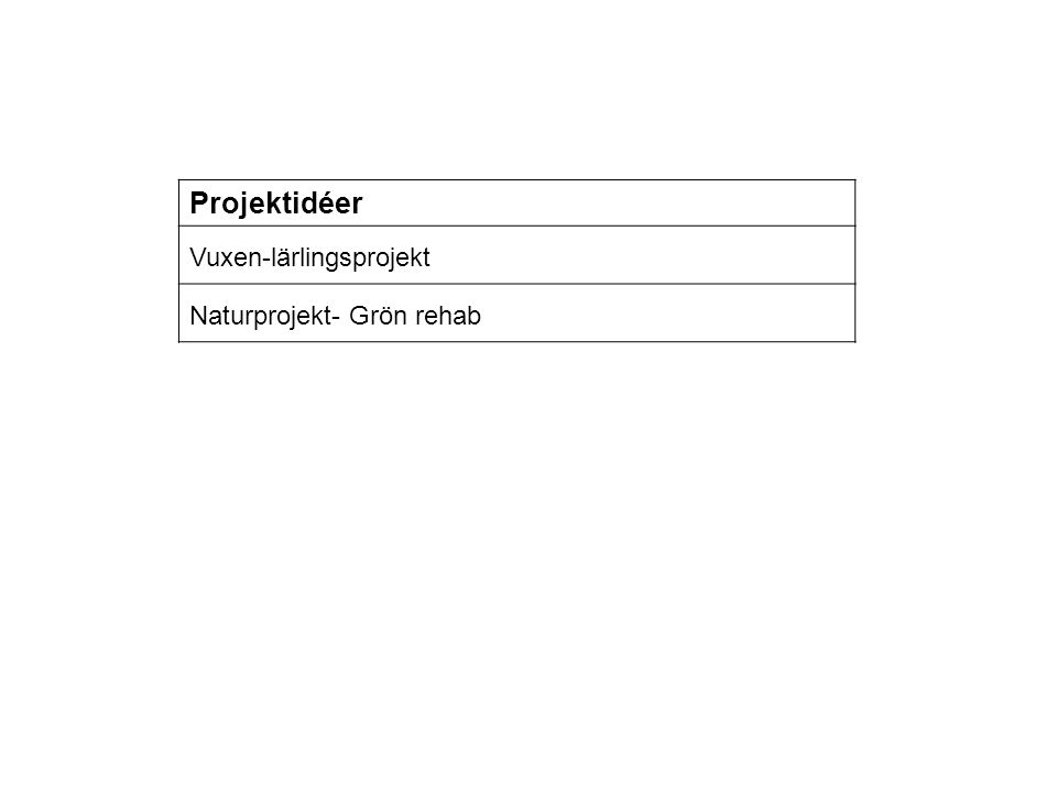 Projektidéer Vuxen-lärlingsprojekt Naturprojekt- Grön rehab