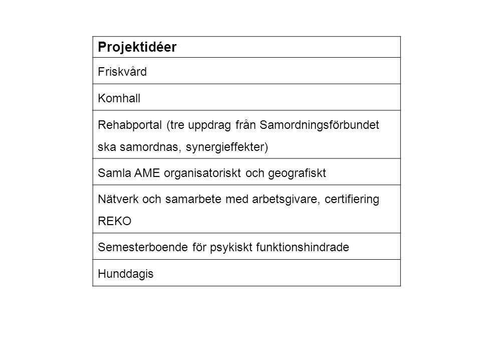 Projektidéer Friskvård Komhall