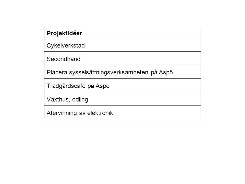 Projektidéer Cykelverkstad. Secondhand. Placera sysselsättningsverksamheten på Aspö. Trädgårdscafé på Aspö.