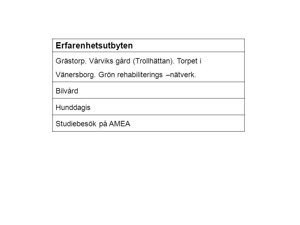 Erfarenhetsutbyten Grästorp. Vårviks gård (Trollhättan). Torpet i Vänersborg. Grön rehabiliterings –nätverk.
