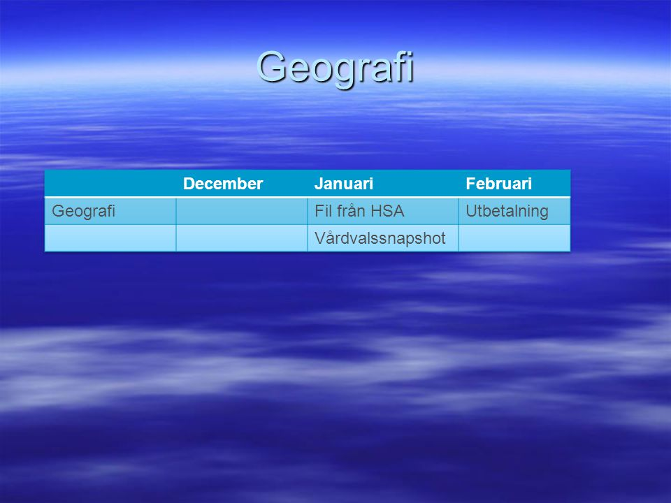 Geografi December Januari Februari Geografi Fil från HSA Utbetalning