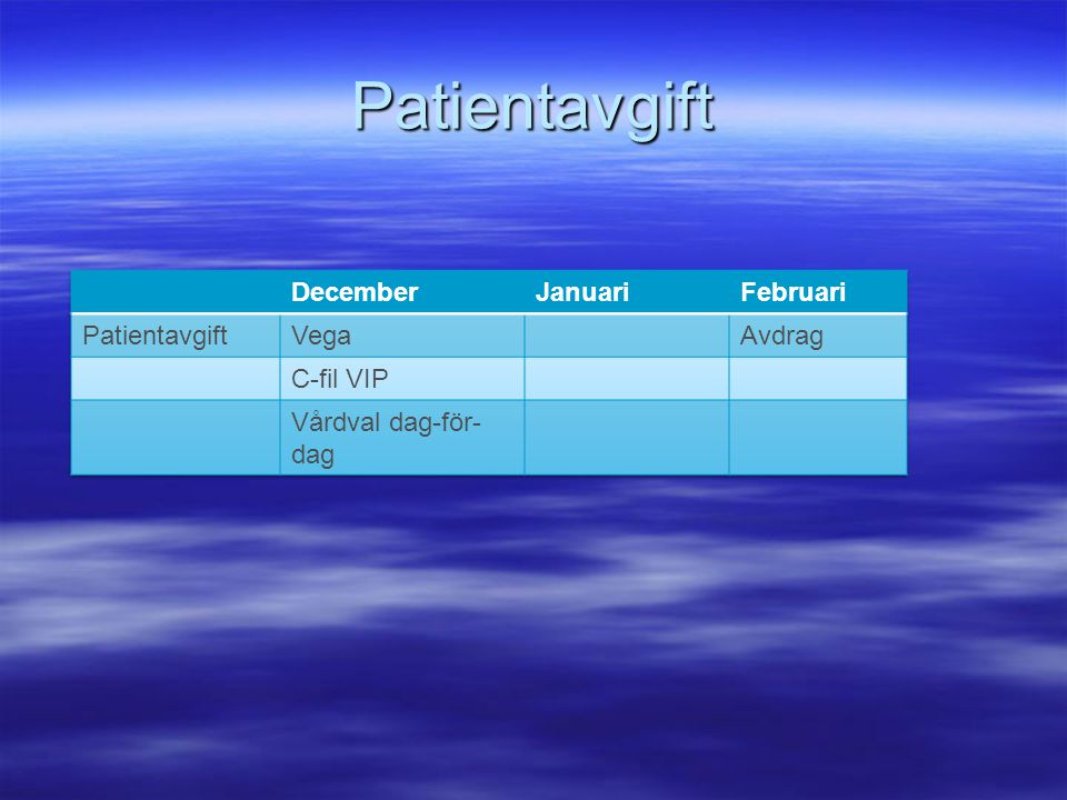 Patientavgift December Januari Februari Patientavgift Vega Avdrag