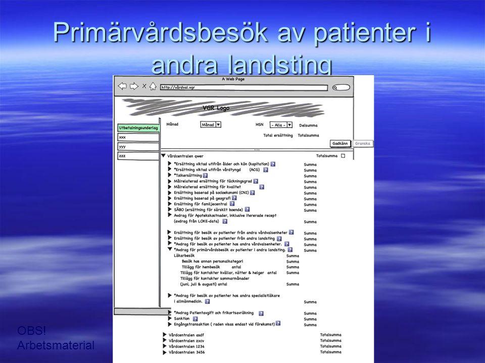 Primärvårdsbesök av patienter i andra landsting