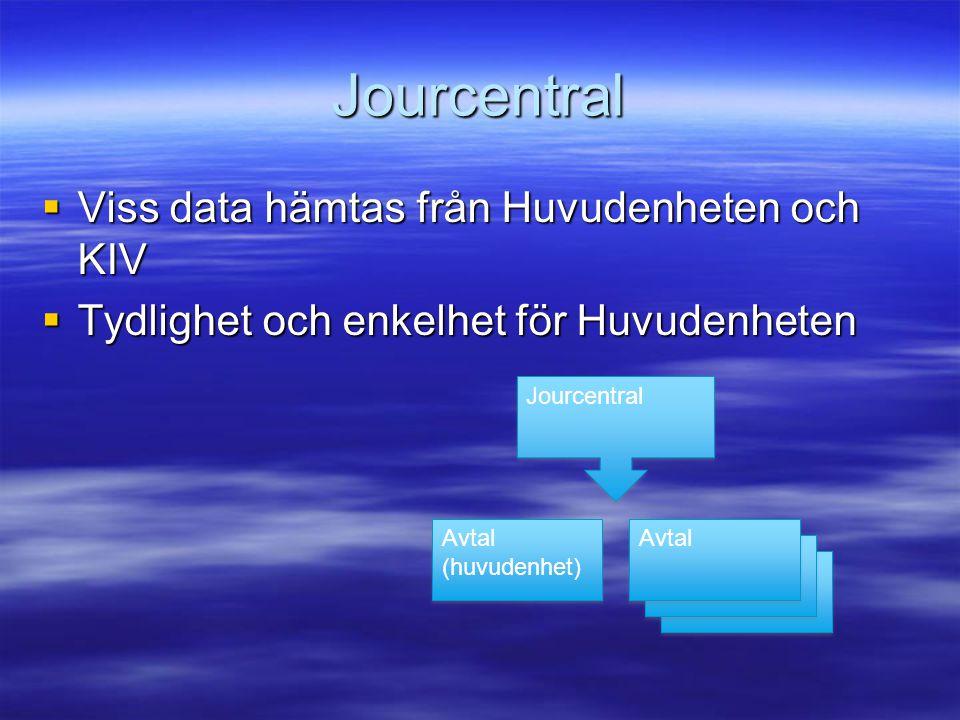 Jourcentral Viss data hämtas från Huvudenheten och KIV