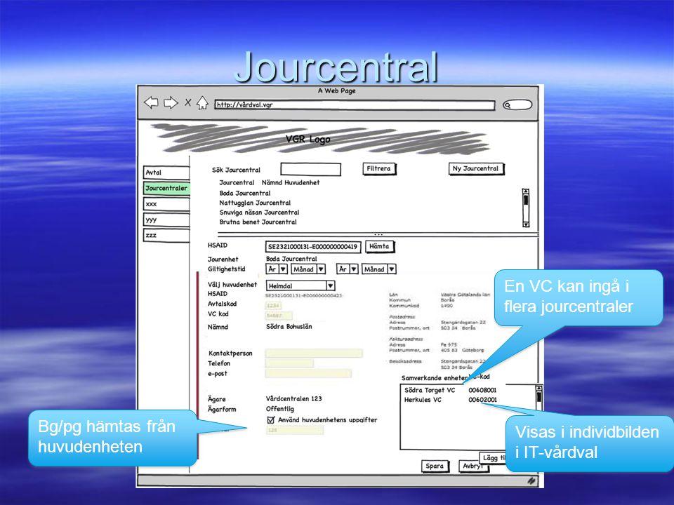 Jourcentral En VC kan ingå i flera jourcentraler