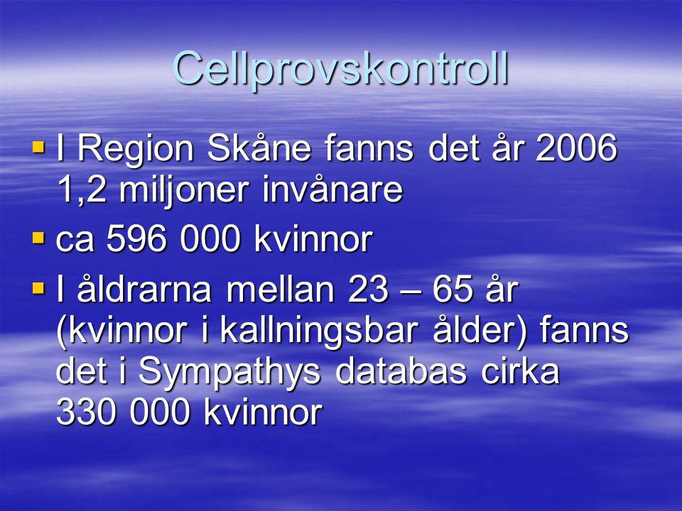 Cellprovskontroll I Region Skåne fanns det år 2006 1,2 miljoner invånare. ca 596 000 kvinnor.