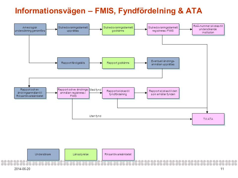 Informationsvägen – FMIS, Fyndfördelning & ATA
