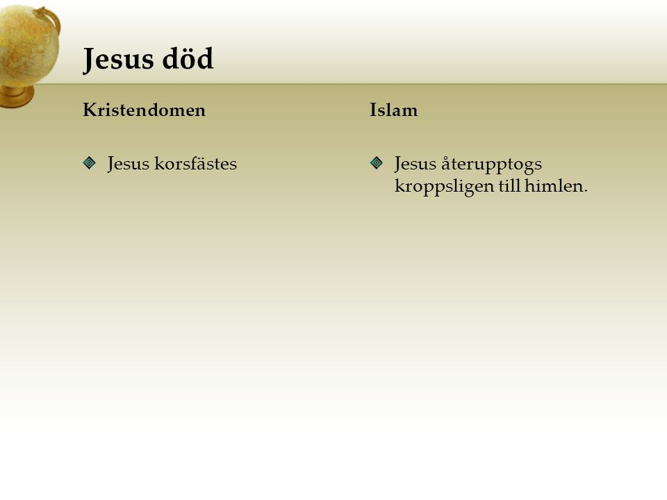 Jesus död Kristendomen Jesus korsfästes Islam