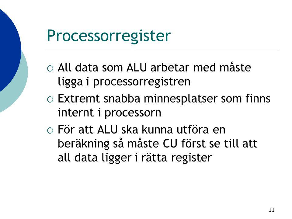 Processorregister All data som ALU arbetar med måste ligga i processorregistren. Extremt snabba minnesplatser som finns internt i processorn.