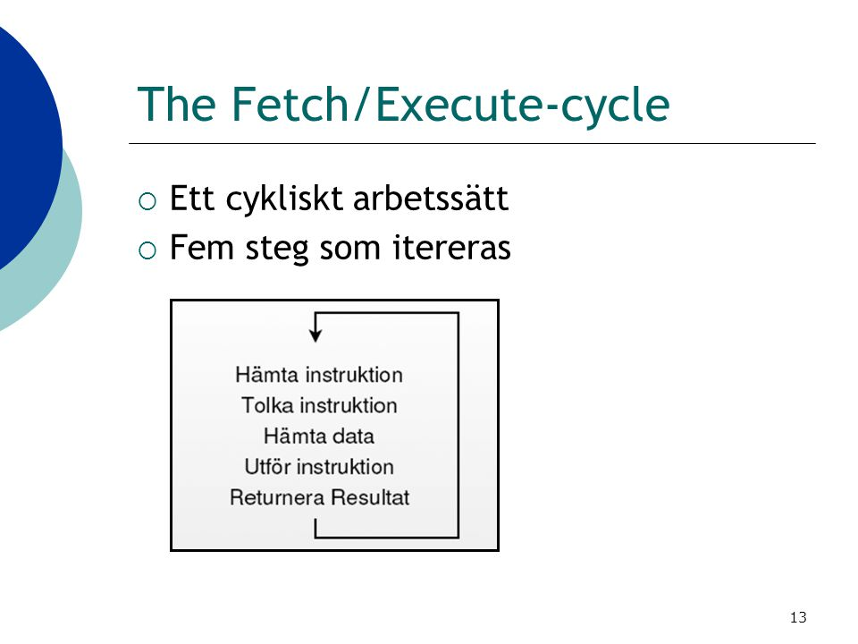 The Fetch/Execute-cycle