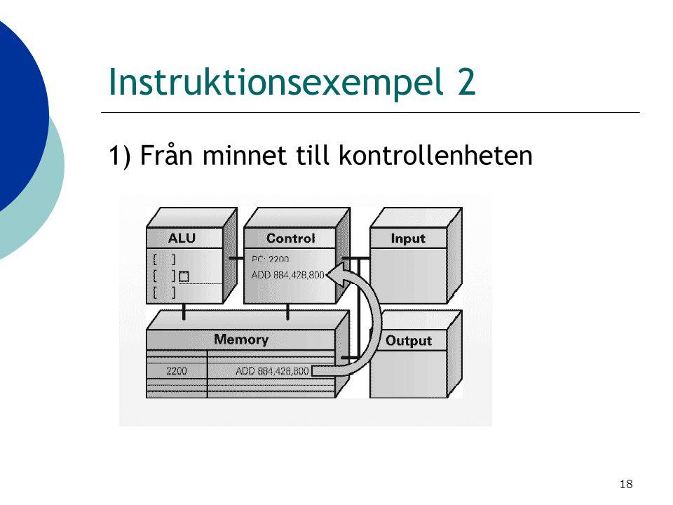 Instruktionsexempel 2 1) Från minnet till kontrollenheten