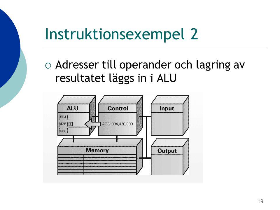 Instruktionsexempel 2 Adresser till operander och lagring av resultatet läggs in i ALU