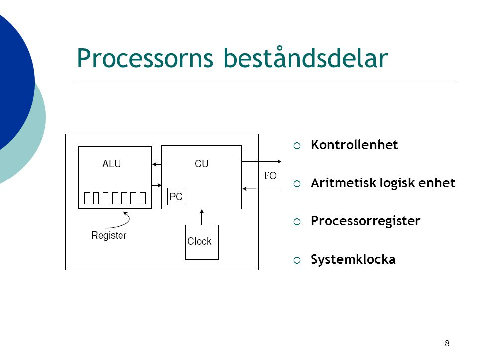 Processorns beståndsdelar