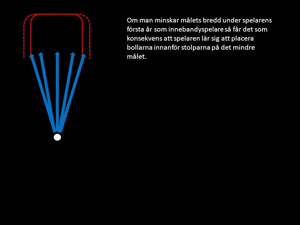 Om man minskar målets bredd under spelarens första år som innebandyspelare så får det som konsekvens att spelaren lär sig att placera bollarna innanför stolparna på det mindre målet.