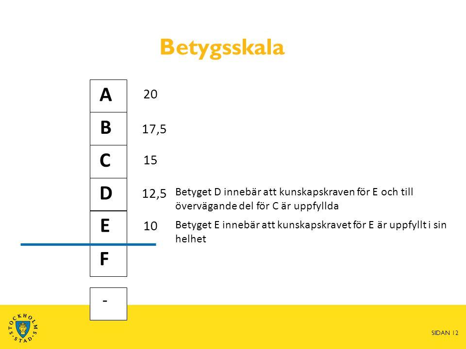 Betygsskala A. 20. 17,5. 15. 12,5. 10. B. C. D. Betyget D innebär att kunskapskraven för E och till övervägande del för C är uppfyllda.