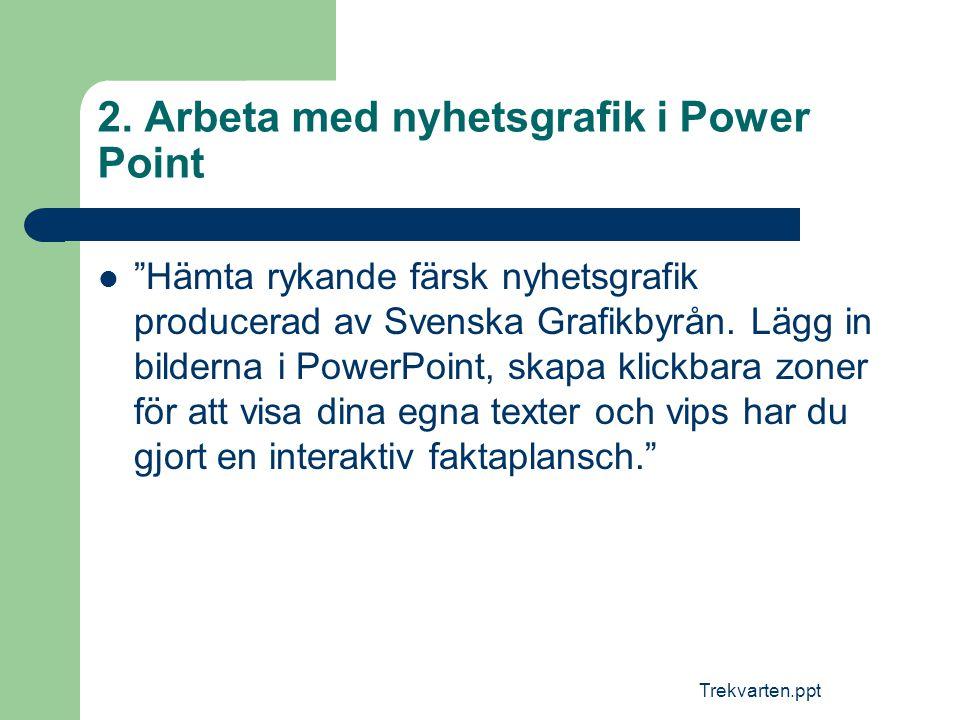 2. Arbeta med nyhetsgrafik i Power Point