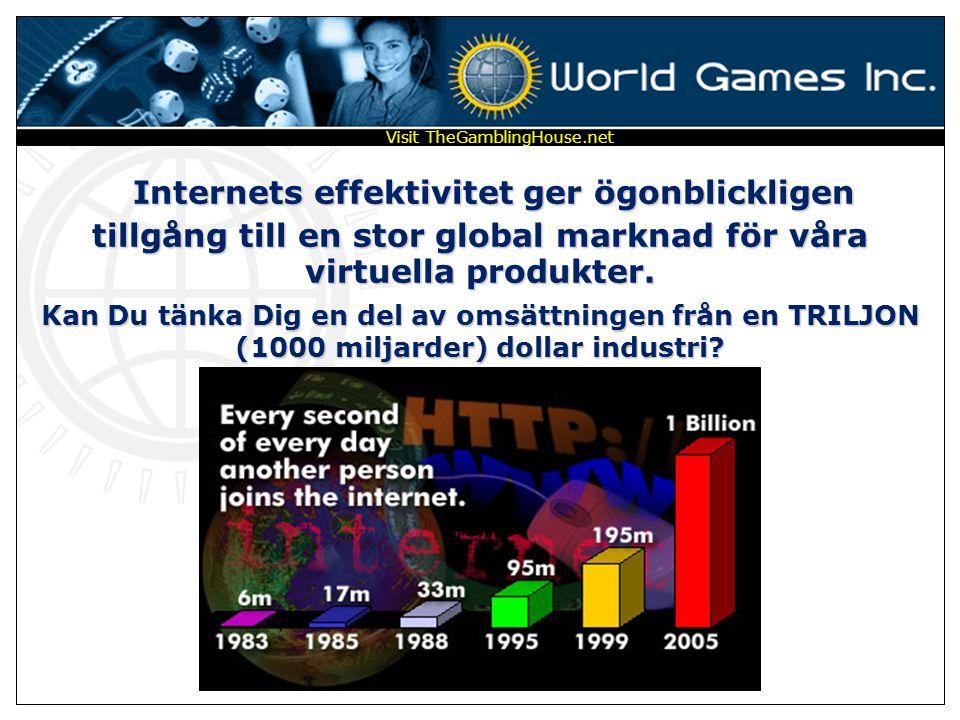 Visit TheGamblingHouse.net