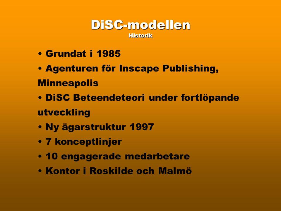 DiSC-modellen Historik