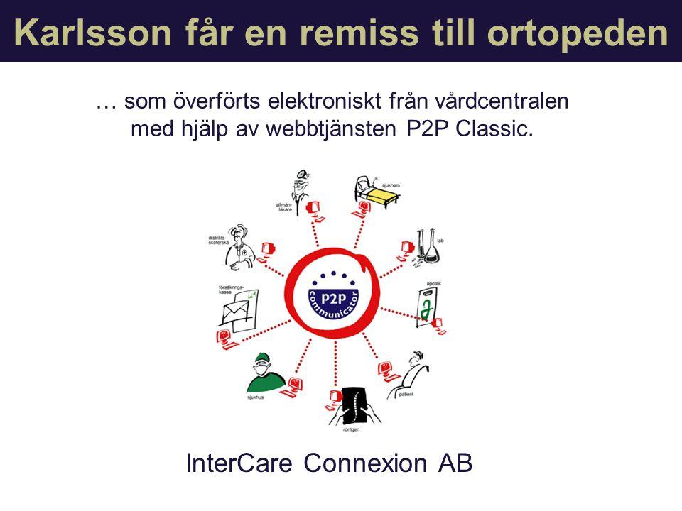 InterCare Connexion AB