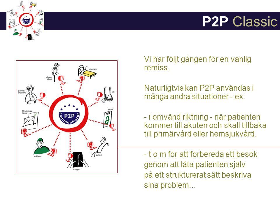 P2P Classic Vi har följt gången för en vanlig remiss.
