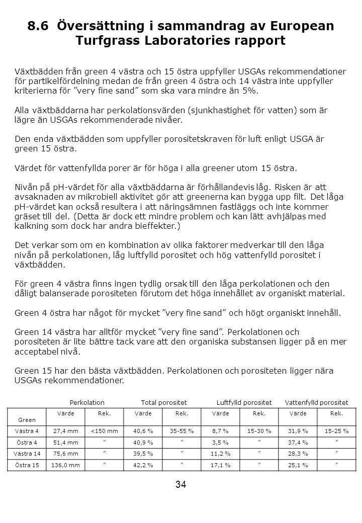 8.6 Översättning i sammandrag av European Turfgrass Laboratories rapport